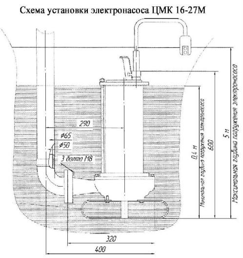 Схема установки насоса ЦМК 16-